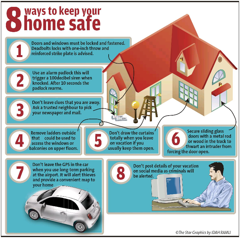 Burglar-proof your home this holidays