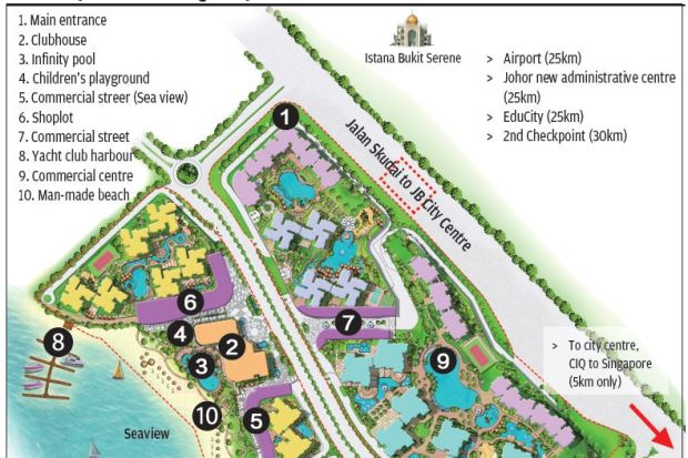 Garden By The Bay Floor Plan china's country garden eyes malaysia property market