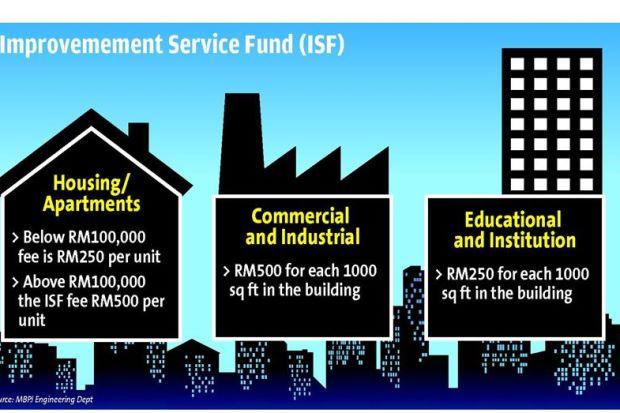 MBPJ imposes Improvement Service Fund on developers