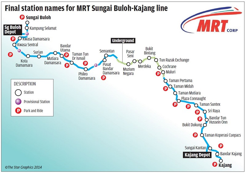 Names for 31 MRT stations finalised